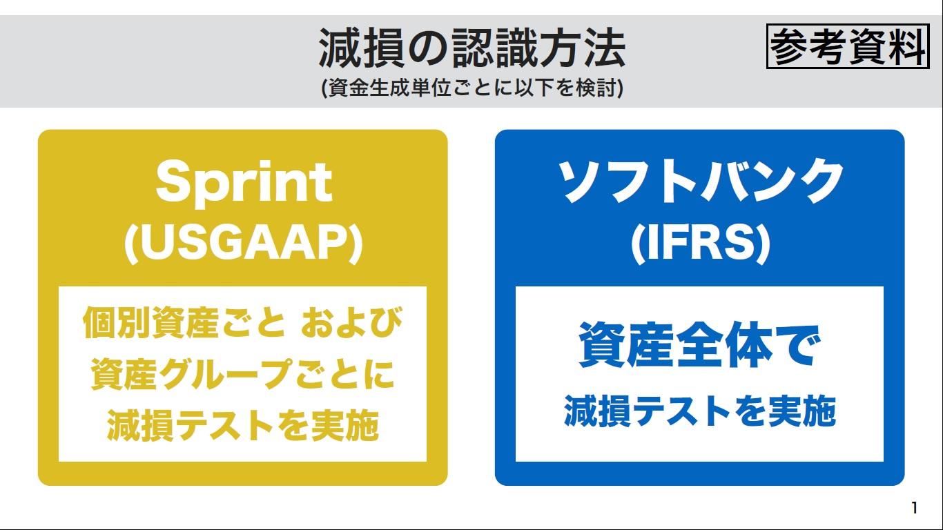 経営管理会計トピック_減損テスト_softbank press release_20150205