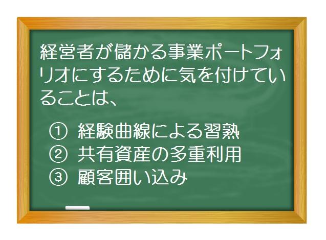 経営管理(基礎編)_事業ポートフォリオ管理(2)- 分散投資に勝つ方法
