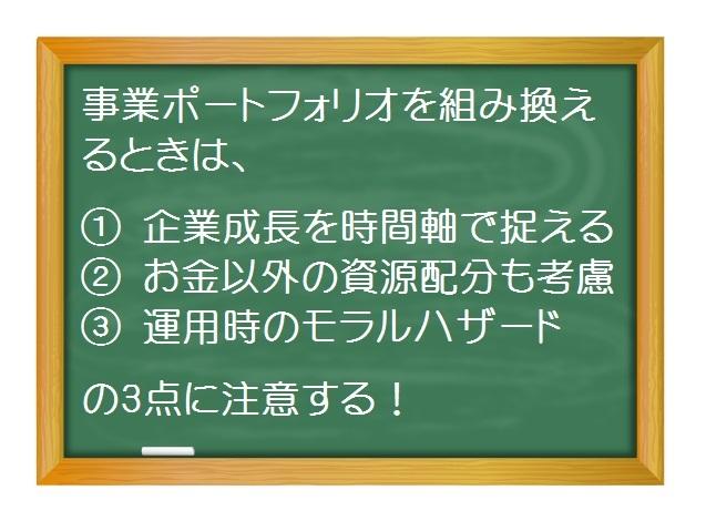 経営管理(基礎編)_事業ポートフォリオ管理(3) - ポートフォリオ組み換え方法
