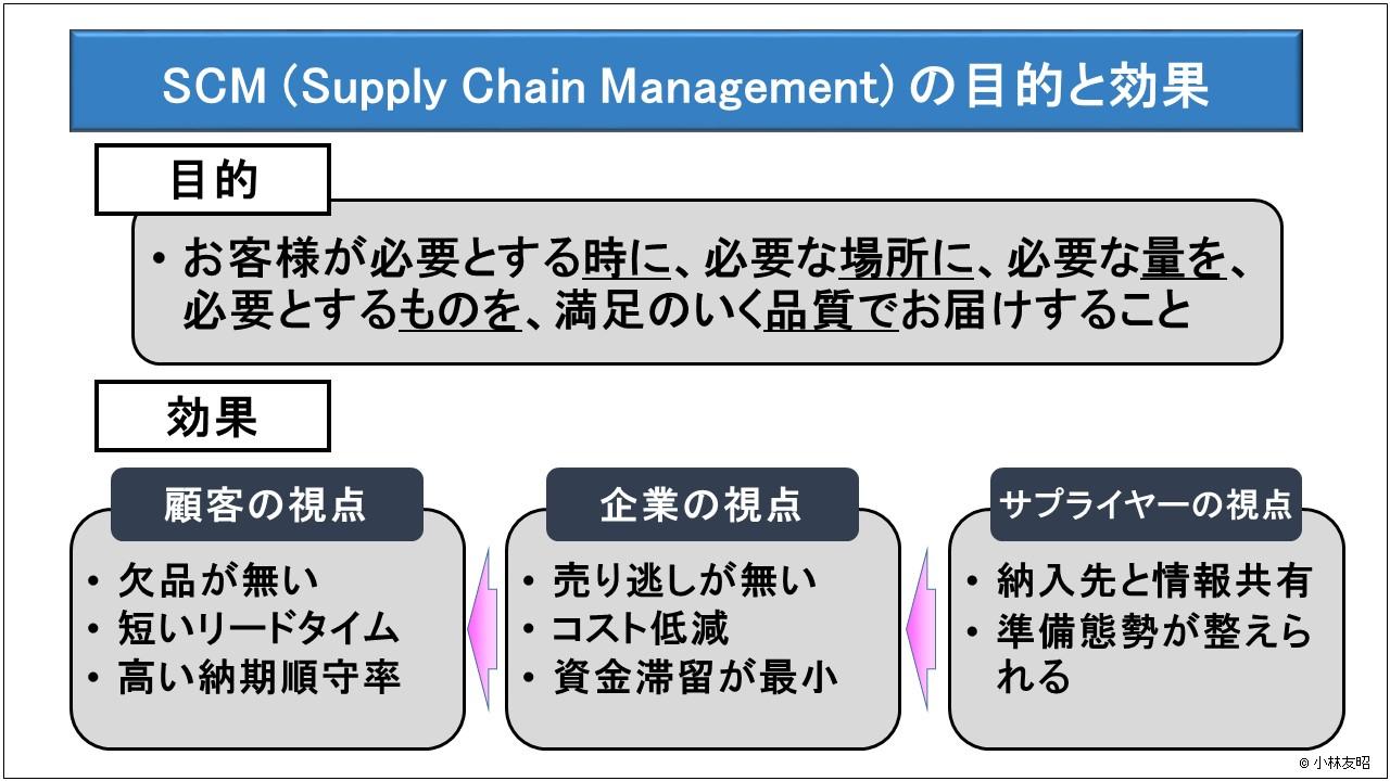 経営管理(基礎編)_SCMの目的と効果