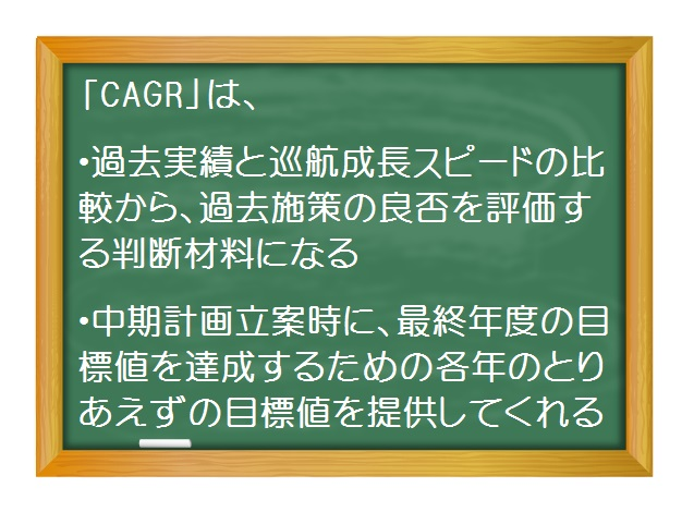 財務分析(入門編)_成長性分析(5)CAGR-年平均成長率の使い方