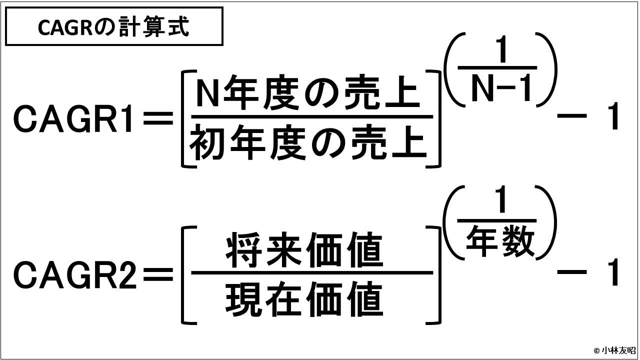財務分析(入門編)_CAGR計算式