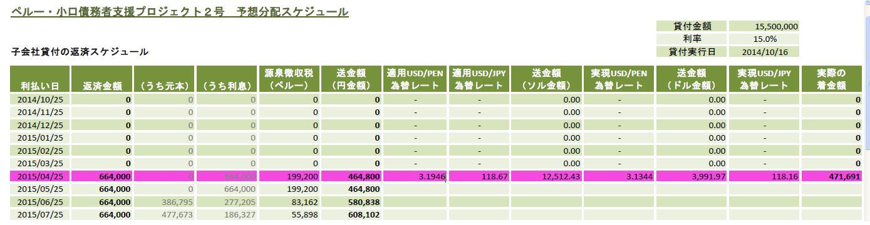 クラウドクレジット実績(2)20150526