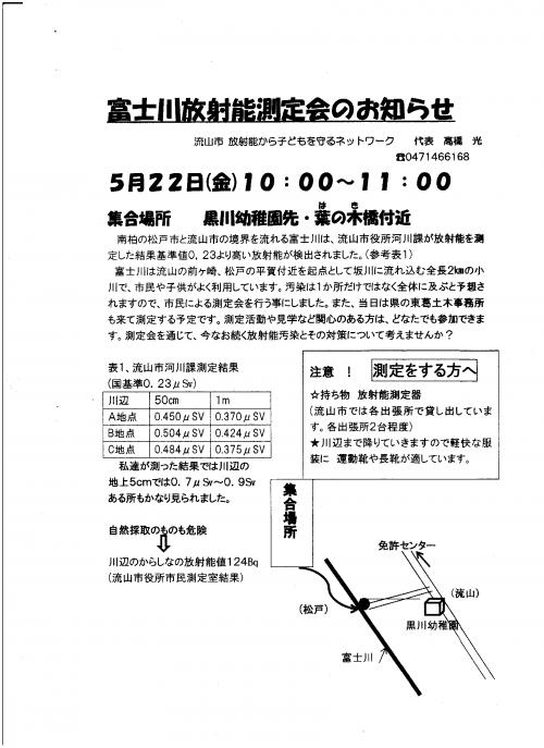 富士川測定縮小
