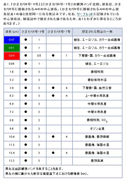 himawari89_hatyou.jpg