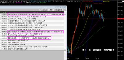 インヴァスト証券・FX24チャート