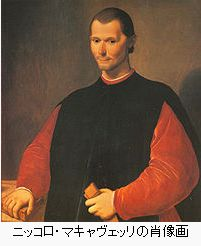 ニッコロ・マキャヴェッリの肖像画