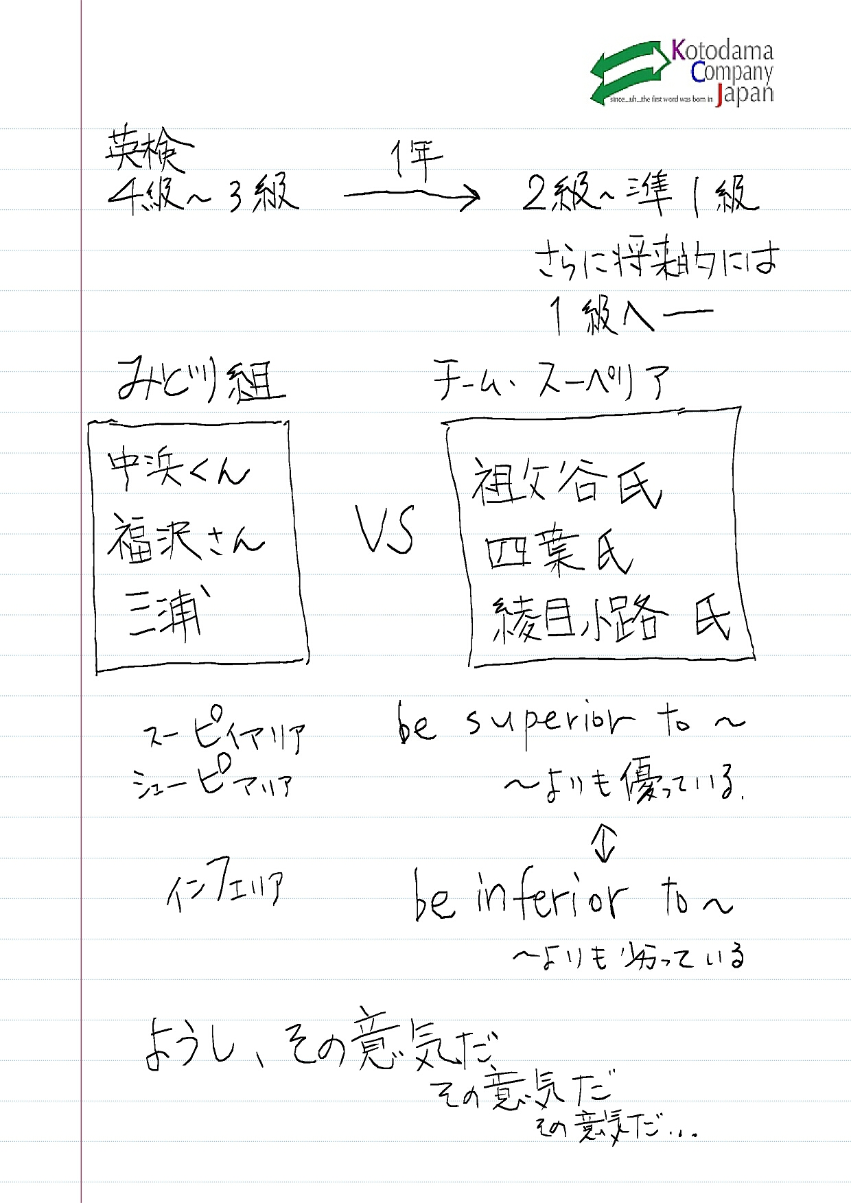00-06ノート:三浦杏児.jpg