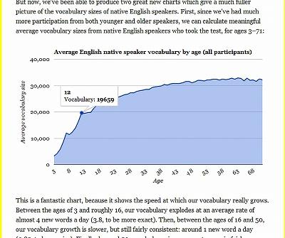 英語ネイティヴの6年生の語彙は20000語.jpg