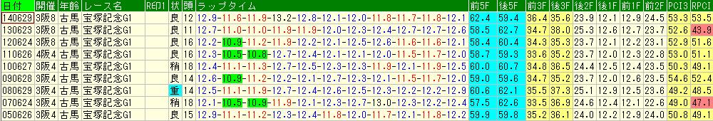 15takarazuka