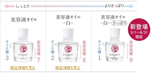 Coyori商品のラインナップ