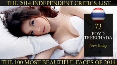 世界の美しい顔73位のニューハーフ