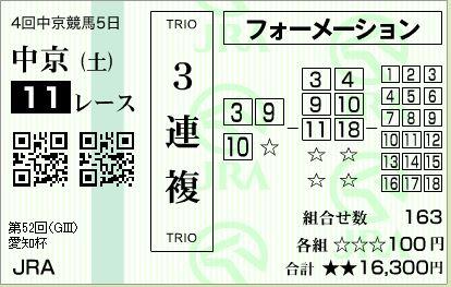 中京11Rはずれ2