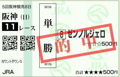 阪神11R単勝あたり