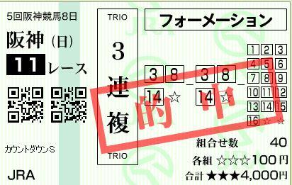 阪神11R3連