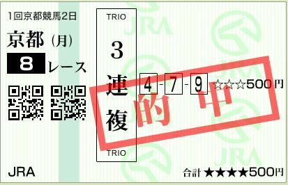 京都8R3連