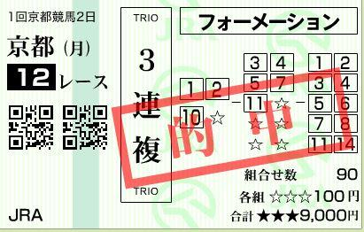 京都12R3連