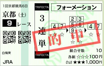 京都9R3練単