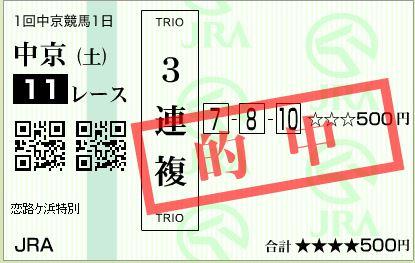 中京11R3複