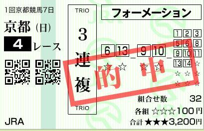 京都4R3複