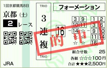 京都2R3連複