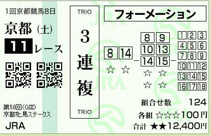 京都11Rはずれ