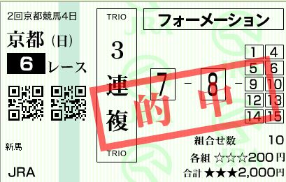 京都6R3複