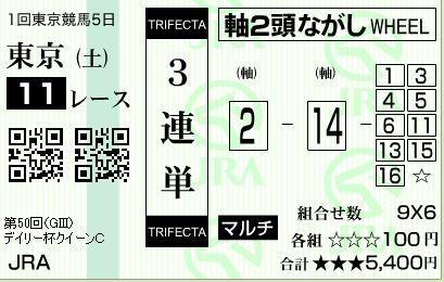 東京11Rはずれ