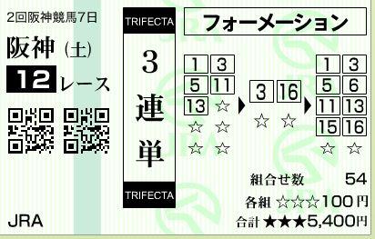 h12 0418hazu