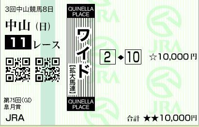 n11 h0419hazu2