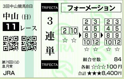 n11 h0419hazu3