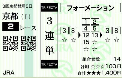k2 h270509hazu
