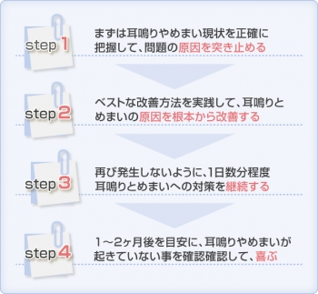 4step-H.jpg