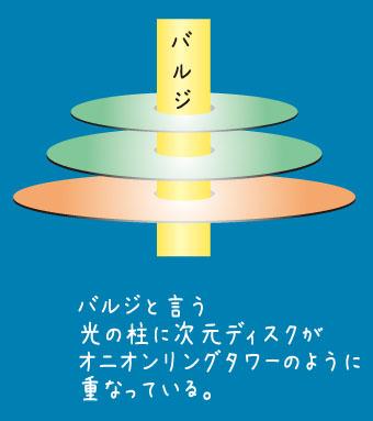 次元タワー