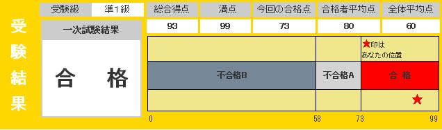 eikenpre1 201501