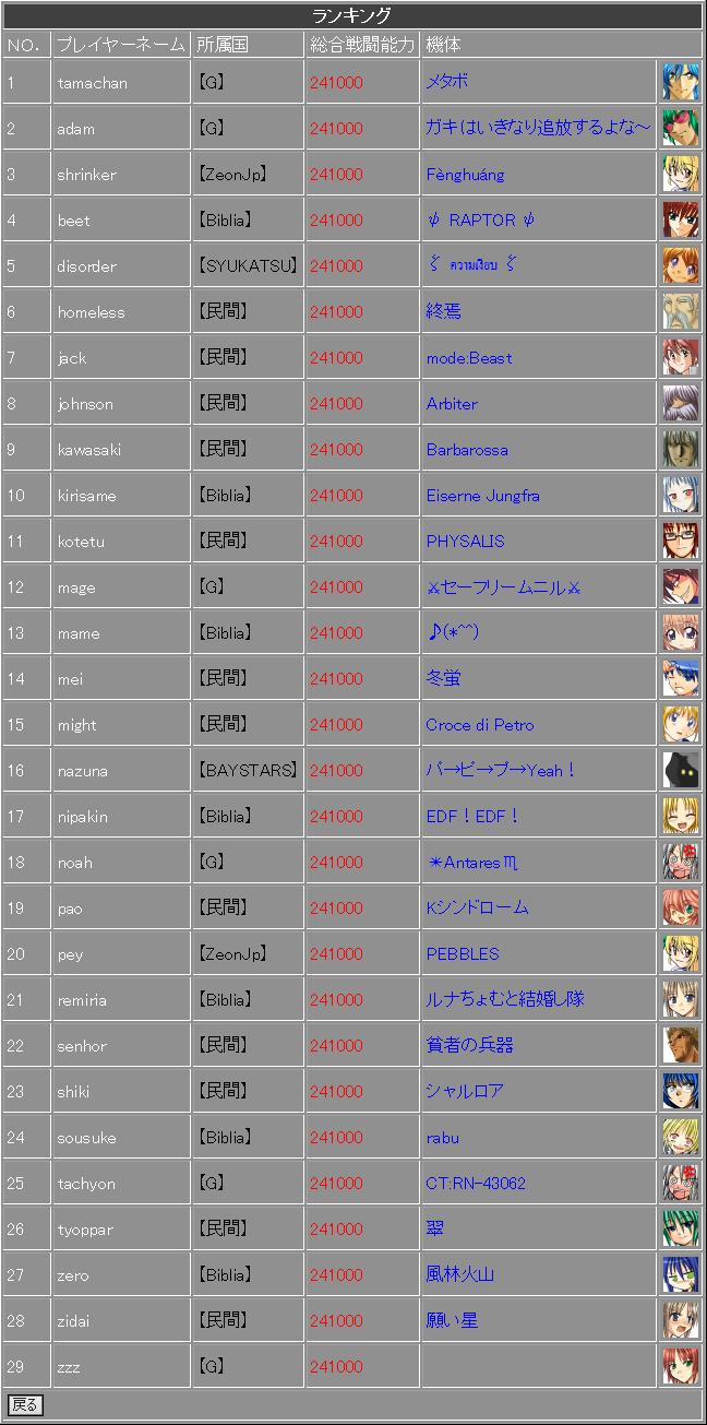 Snap 2015-05-06 at 18.48.41
