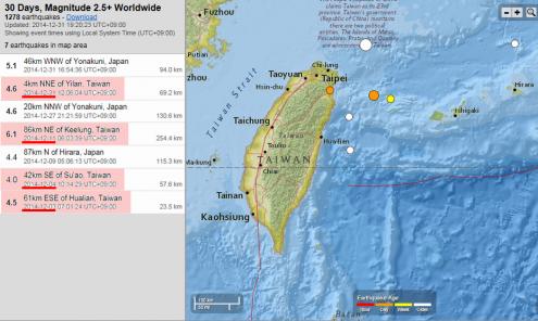 台湾地震2014 12_convert_20150105201742