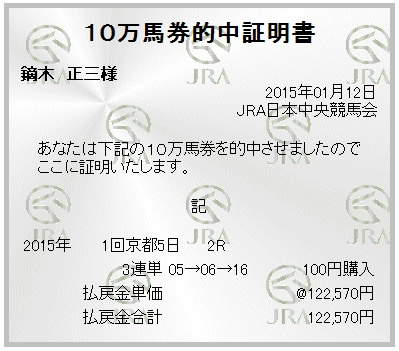 20150112kyoto2R3rt.jpg