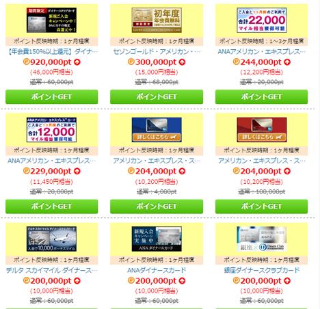カード発行だけで46,000円入会キャンペーンで20,000ポイントも
