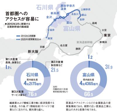 hokuriku-shinkansen 01