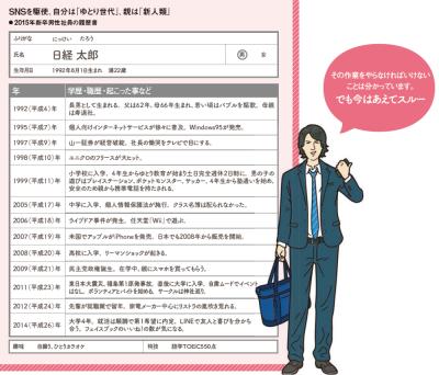 yutori 03