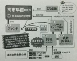 takaichi 03