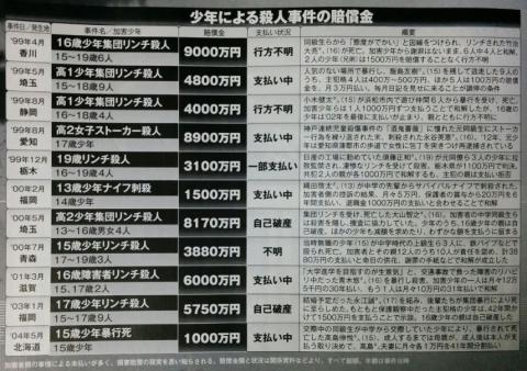 compensation 01