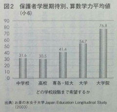 education gap 02