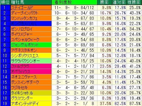 1福島1800