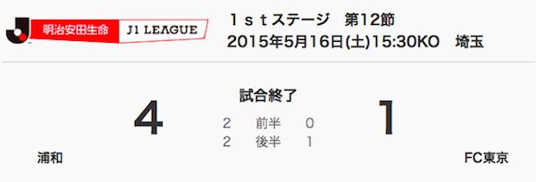 516浦和4-1東京