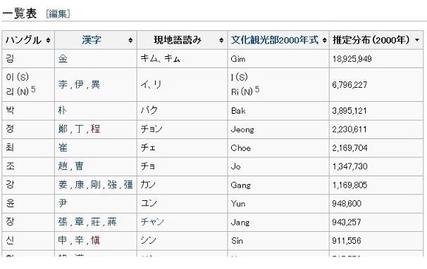 kankokunosei2015613kimupakurisssseeeeee2.jpg