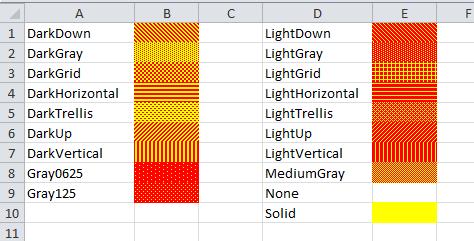 パターンの種類