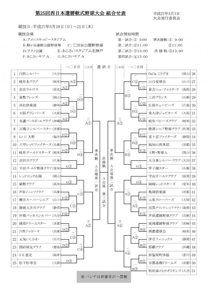 第25回西日本組合せ