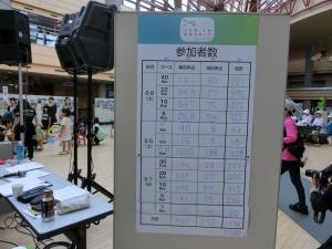 20150607_45参加者